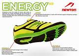 Newton Running Launches Energy Running Shoe